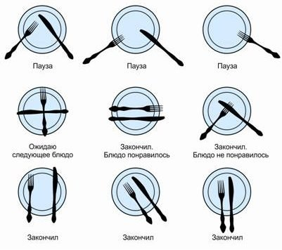 правила этикета за столом картинки