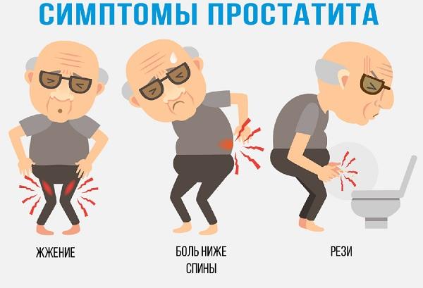 Лечение простатита у мужчин: препараты