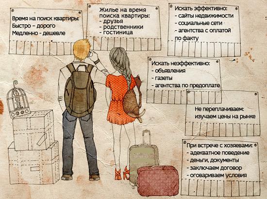 Как снять квартиру без посредников: нюансы и советы