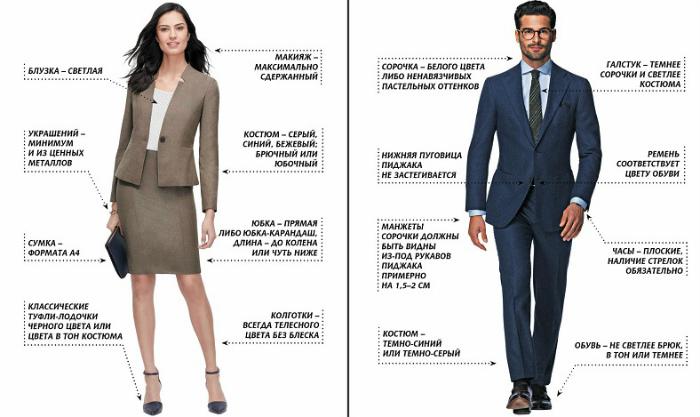 деловой этикет: костюм