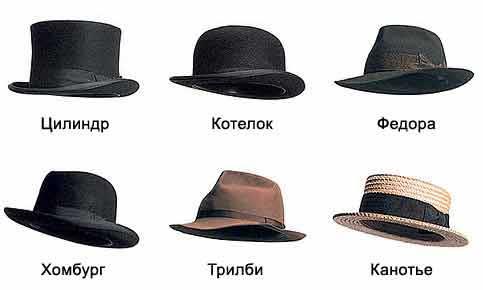 Шляпный этикет для мужчин