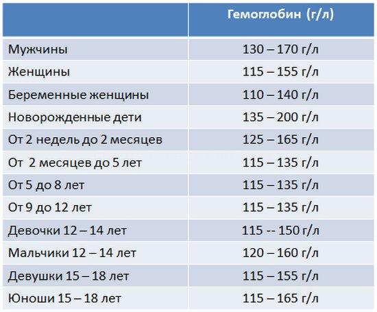 лекарства для понижения холестерина в крови крестор